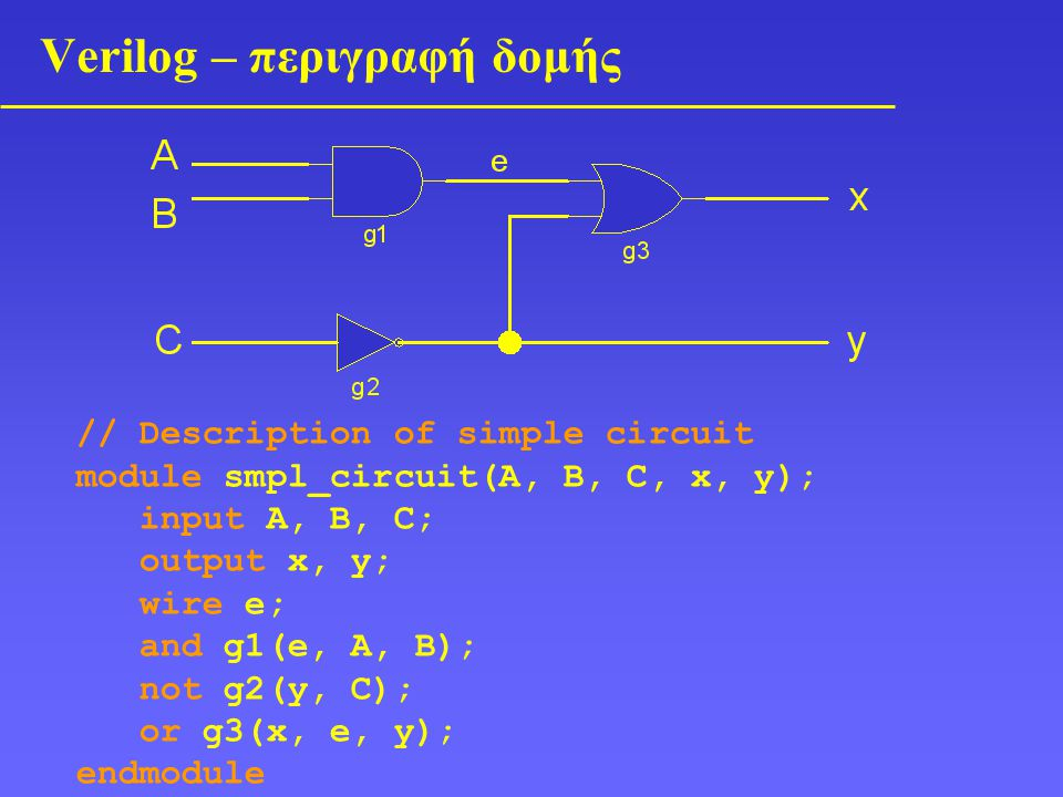 Verilog – περιγραφή δομής // Description of simple circuit module smpl_circuit(A, B, C, x, y); input A, B, C; output x, y; wire e; and g1(e, A, B); not g2(y, C); or g3(x, e, y); endmodule
