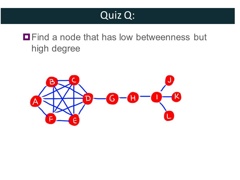 Quiz Q:  Find a node that has low betweenness but high degree