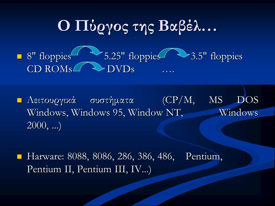 Ο Πύργος της Βαβέλ… 8 floppies 5.25 floppies 3.5 floppies CD ROMs DVDs ….