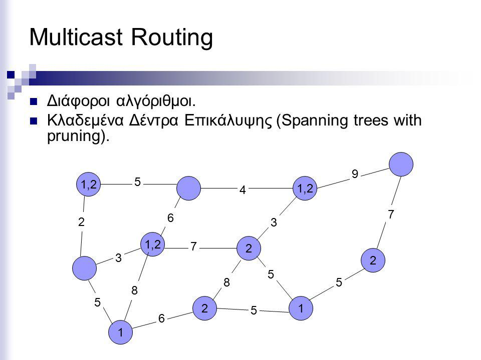 Multicast Routing Διάφοροι αλγόριθμοι. Κλαδεμένα Δέντρα Επικάλυψης (Spanning trees with pruning).