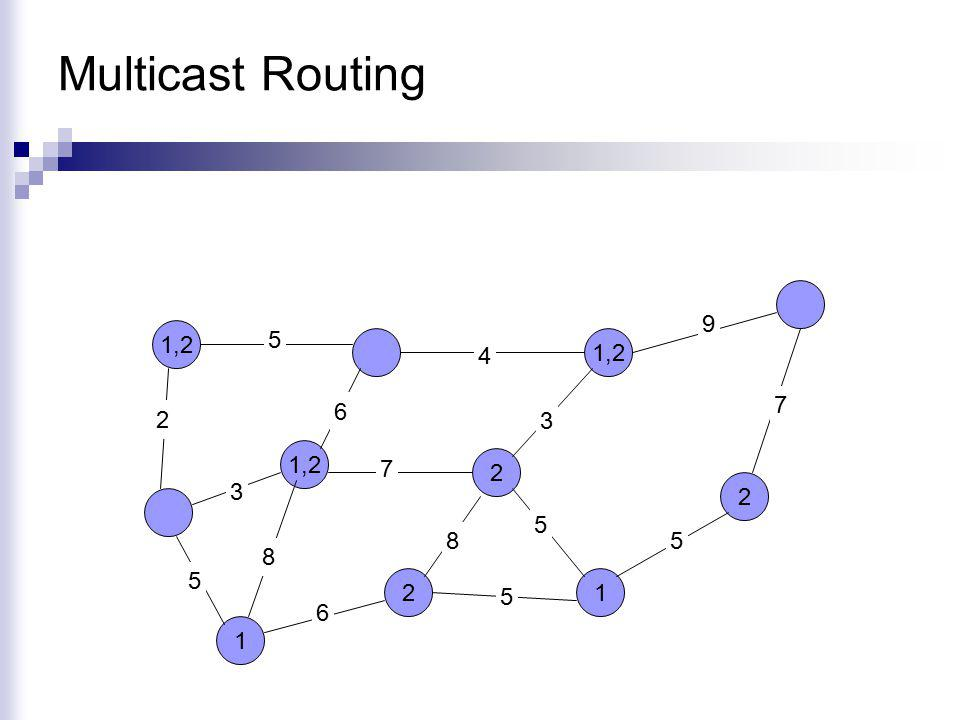 Multicast Routing 1,2 1 2 21 2 5 8 7 9 3 6 8 7 5 3 2 4 5 5 5 6