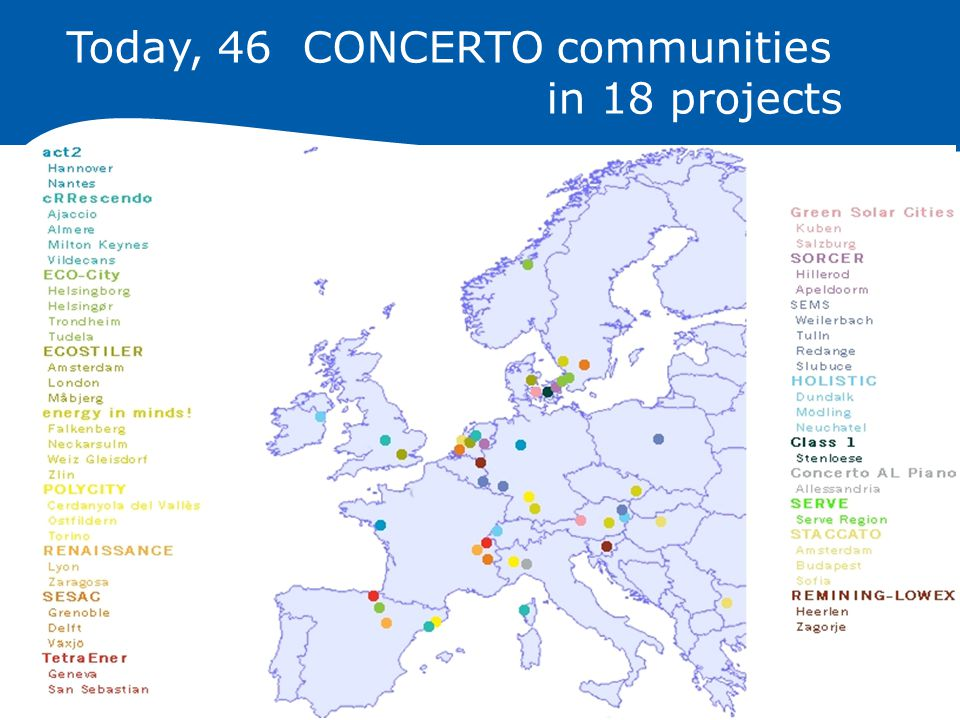 | 35 Today, 46 CONCERTO communities in 18 projects