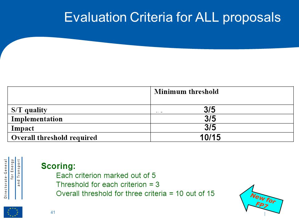 | 41 Evaluation Criteria for ALL proposals 3/5 10/15 Scoring: Each criterion marked out of 5 Threshold for each criterion = 3 Overall threshold for three criteria = 10 out of 15 New for FP7