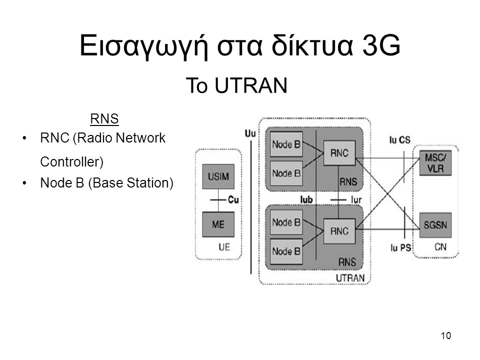 10 Εισαγωγή στα δίκτυα 3G Το UTRAN RNS RNC (Radio Network Controller) Node B (Base Station)