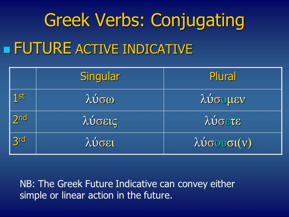 Greek Verbs: Conjugating FUTURE ACTIVE INDICATIVE FUTURE ACTIVE INDICATIVE SingularPlural 1 st λύσωλύσωλύσωλύσω λ ύ σομεν 2 nd λ ύ σεις λ ύ σετε 3 rd λ ύ σει λ ύ σουσι(ν) NB: The Greek Future Indicative can convey either simple or linear action in the future.