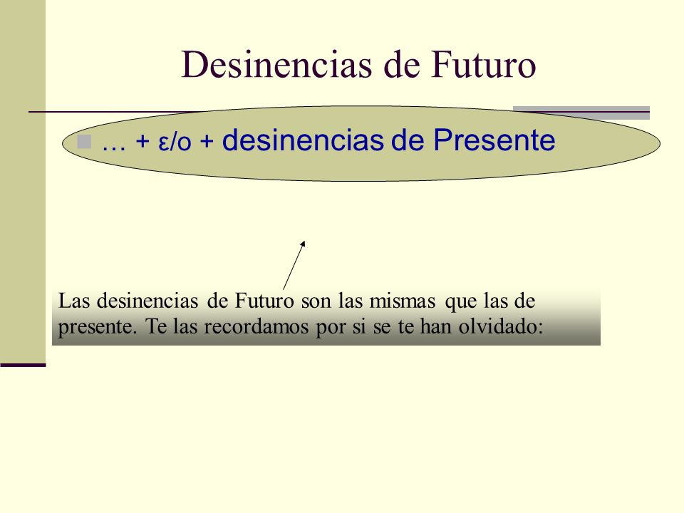 Desinencias de Futuro … + ε/ο + desinencias de Presente Las desinencias de Futuro son las mismas que las de presente.