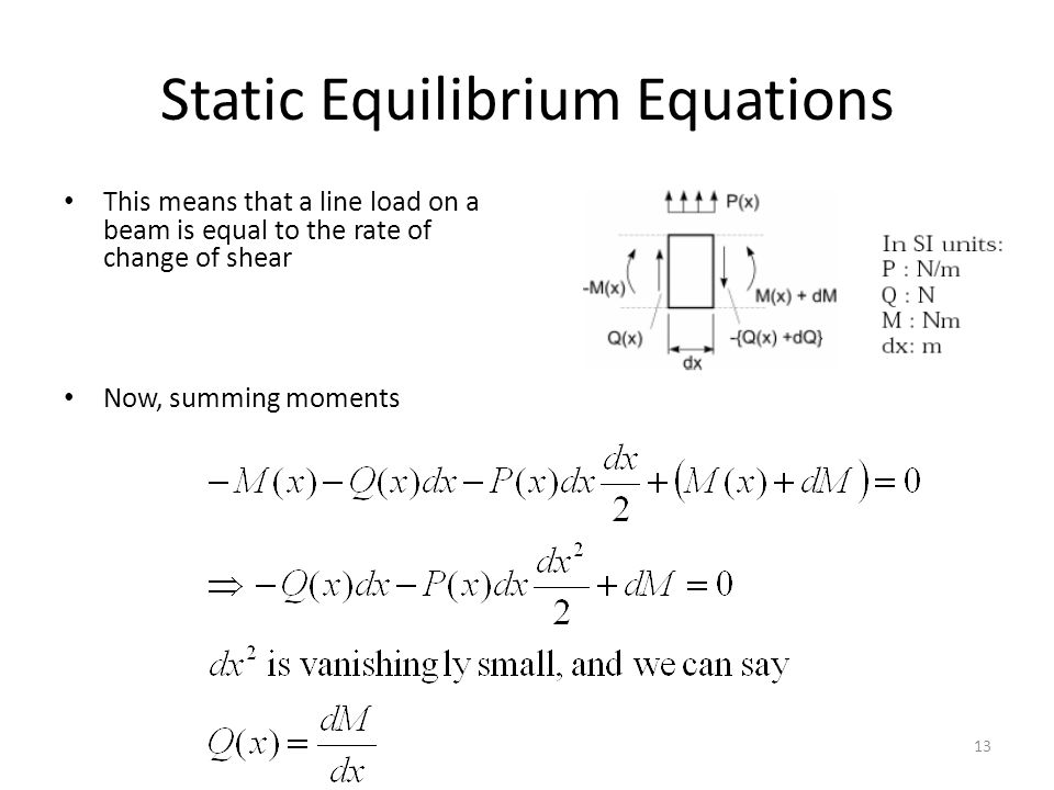 Static Equilibrium Equations This means that a line load on a beam is equal to the rate of change of shear Now, summing moments 13