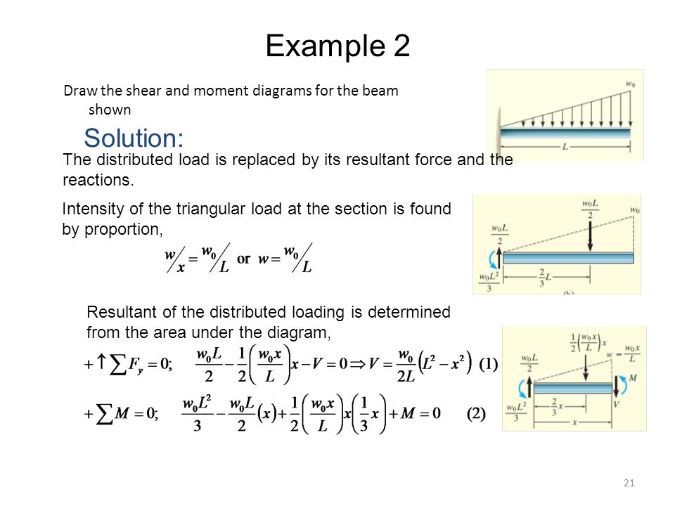 Example 2 Draw the shear and moment diagrams for the beam shown Solution: The distributed load is replaced by its resultant force and the reactions.