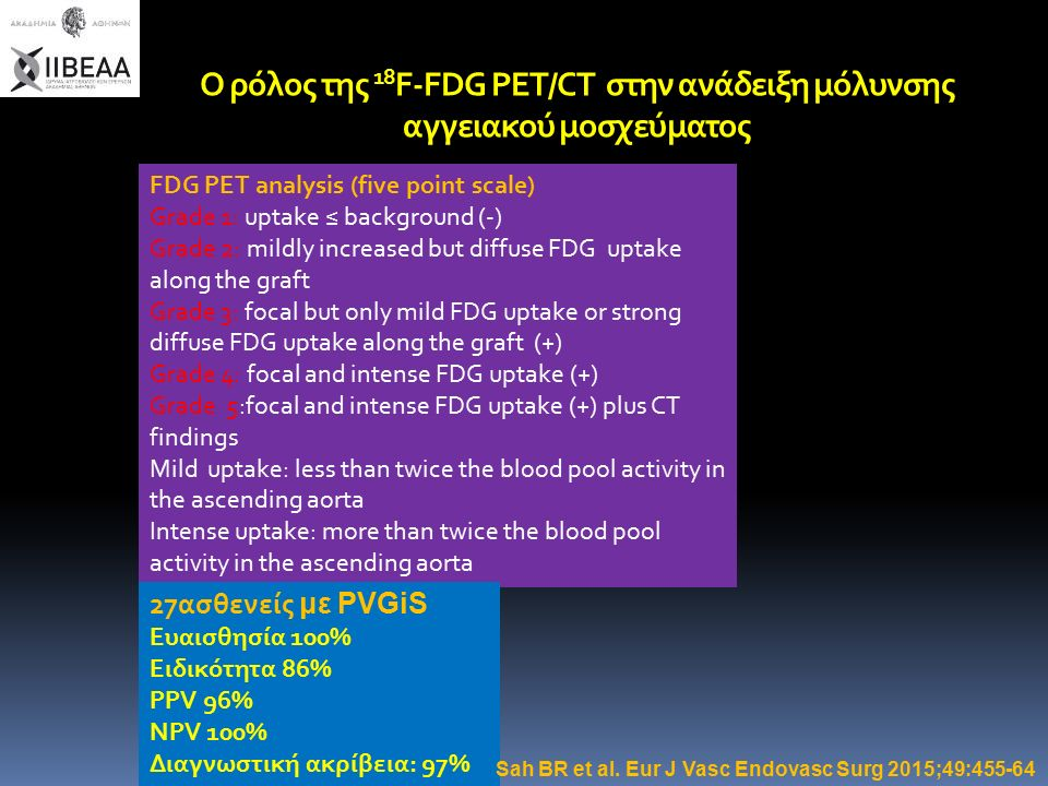 Ο ρόλος της 18 F-FDG PET/CT στην ανάδειξη μόλυνσης αγγειακού μοσχεύματος FDG PET analysis (five point scale) Grade 1: uptake ≤ background (-) Grade 2: mildly increased but diffuse FDG uptake along the graft Grade 3: focal but only mild FDG uptake or strong diffuse FDG uptake along the graft (+) Grade 4: focal and intense FDG uptake (+) Grade 5:focal and intense FDG uptake (+) plus CT findings Mild uptake: less than twice the blood pool activity in the ascending aorta Intense uptake: more than twice the blood pool activity in the ascending aorta 27ασθενείς με PVGiS Ευαισθησία 100% Ειδικότητα 86% PPV 96% NPV 100% Διαγνωστική ακρίβεια: 97% Sah BR et al.