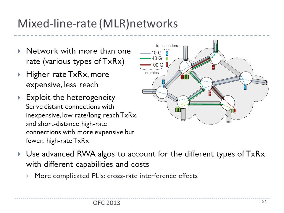 Mixed-line-rate (MLR)networks  Use advanced RWA algos to account for the different types of TxRx with different capabilities and costs  More complicated PLIs: cross-rate interference effects 51 OFC 2013  Network with more than one rate (various types of TxRx)  Higher rate TxRx, more expensive, less reach  Exploit the heterogeneity Serve distant connections with inexpensive, low-rate/long-reach TxRx, and short-distance high-rate connections with more expensive but fewer, high-rate TxRx
