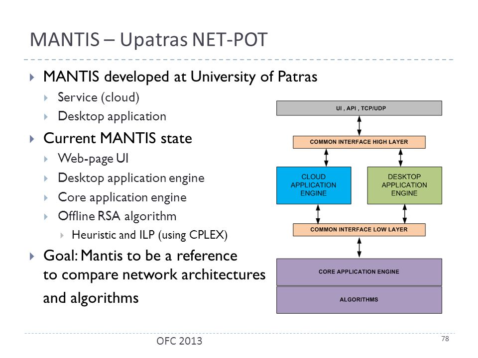 MANTIS – Upatras NET-POT  MANTIS developed at University of Patras  Service (cloud)  Desktop application  Current MANTIS state  Web-page UI  Desktop application engine  Core application engine  Offline RSA algorithm  Heuristic and ILP (using CPLEX)  Goal: Mantis to be a reference to compare network architectures and algorithms 78 OFC 2013