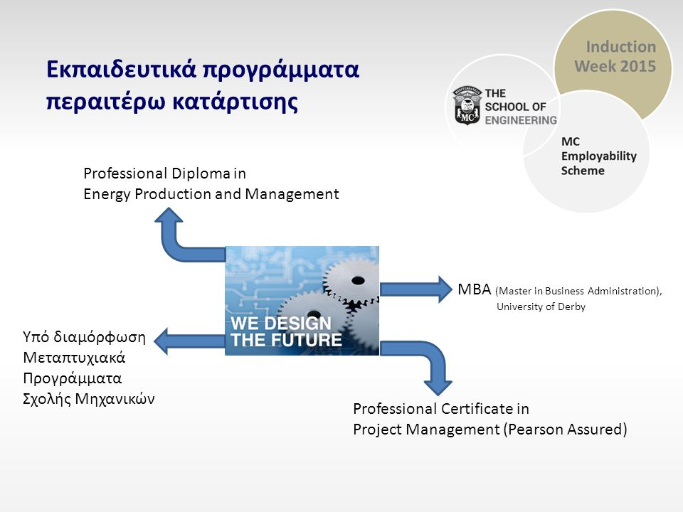 Professional Certificate in Project Management (Pearson Assured) Professional Diploma in Energy Production and Management Εκπαιδευτικά προγράμματα περαιτέρω κατάρτισης ΜΒΑ (Master in Business Administration), University of Derby Υπό διαμόρφωση Μεταπτυχιακά Προγράμματα Σχολής Μηχανικών