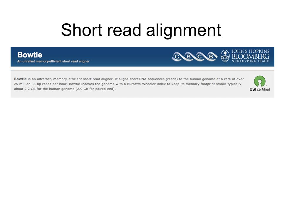 Short read alignment