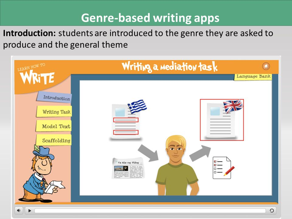 Introduction: students are introduced to the genre they are asked to produce and the general theme