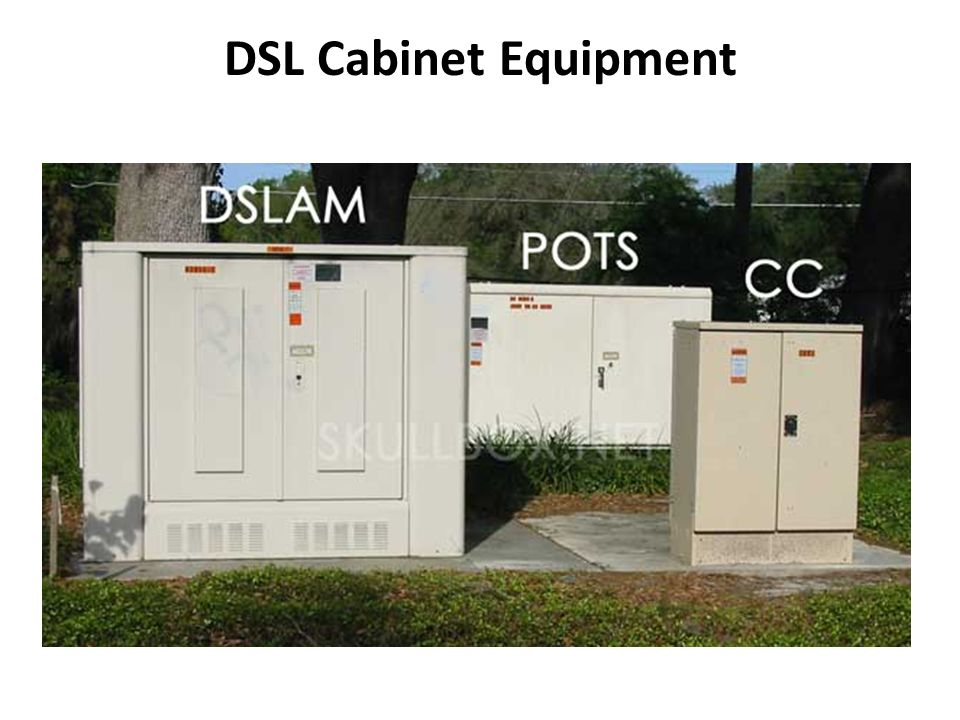 DSL Cabinet Equipment