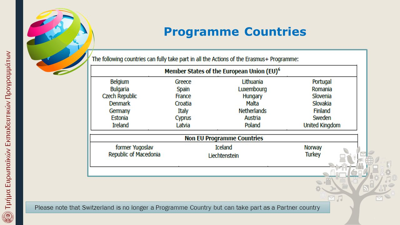 Programme Countries Please note that Switzerland is no longer a Programme Country but can take part as a Partner country Τμήμα Ευρωπαϊκών Εκπαιδευτικών Προγραμμάτων