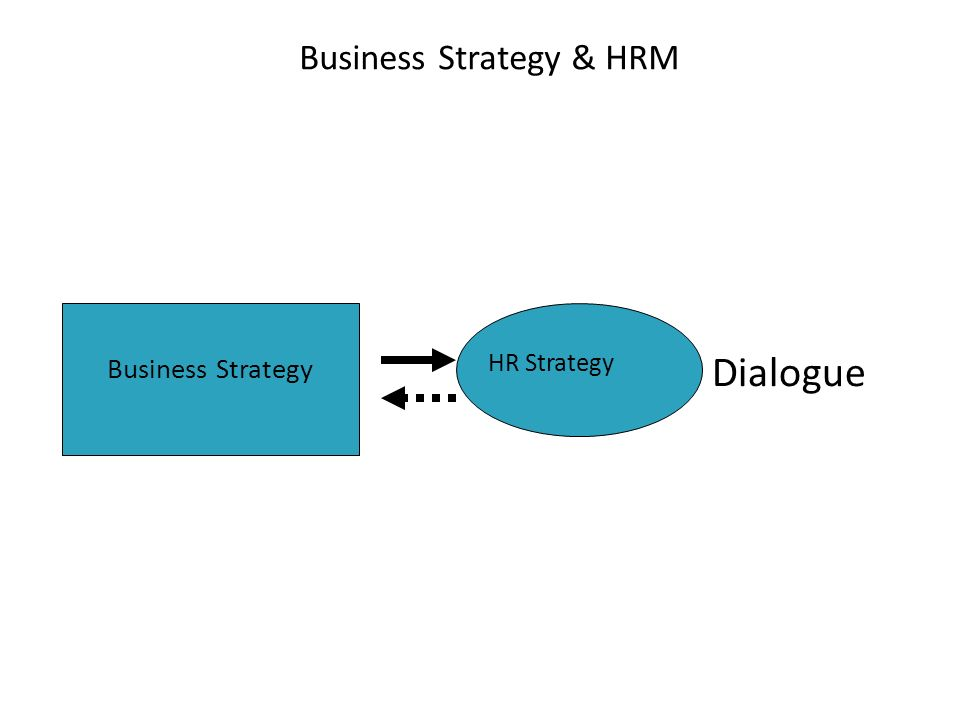 Dialogue Business Strategy HR Strategy