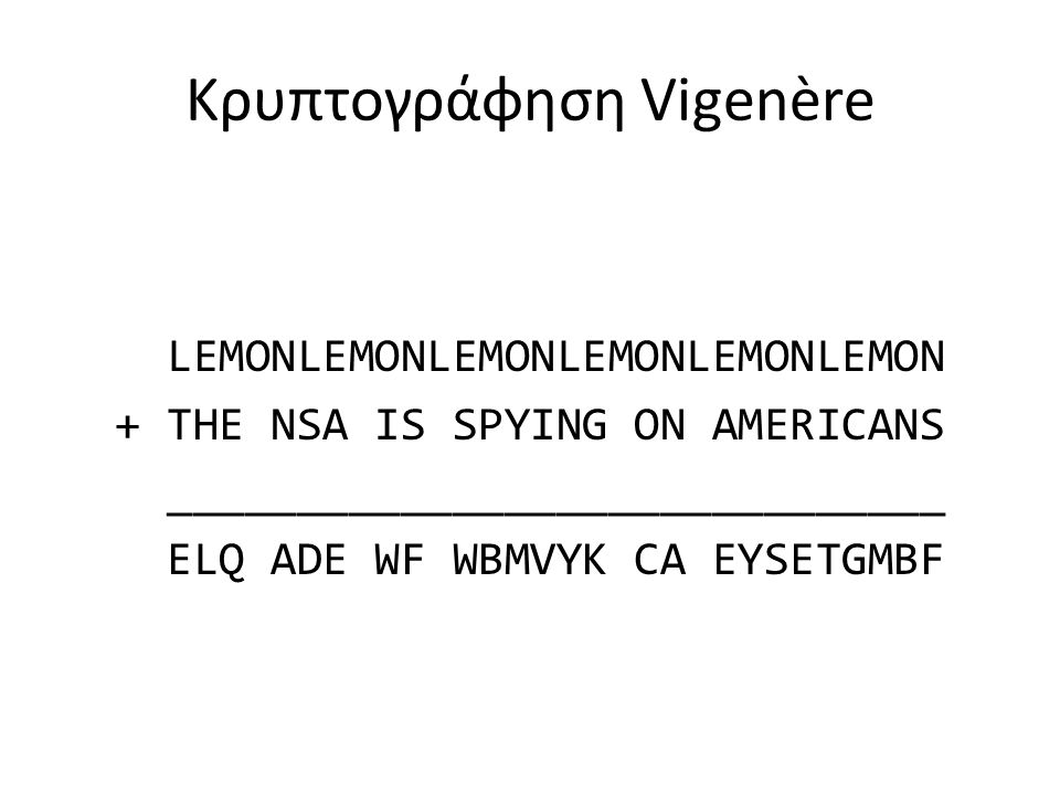 Κρυπτογράφηση Vigenère LEMONLEMONLEMONLEMONLEMONLEMON + THE NSA IS SPYING ON AMERICANS ______________________________ ELQ ADE WF WBMVYK CA EYSETGMBF
