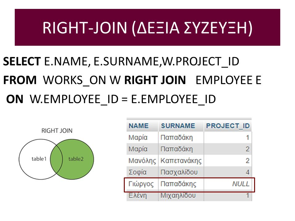 RIGHT-JOIN (ΔΕΞΙΑ ΣΥΖΕΥΞΗ) SELECT E.NAME, E.SURNAME,W.PROJECT_ID FROM WORKS_ON W RIGHT JOIN EMPLOYEE E ON W.EMPLOYEE_ID = E.EMPLOYEE_ID