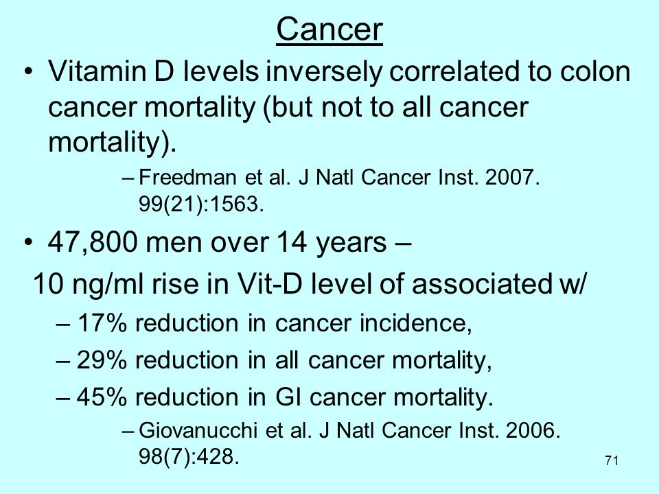 71 Cancer Vitamin D levels inversely correlated to colon cancer mortality (but not to all cancer mortality).