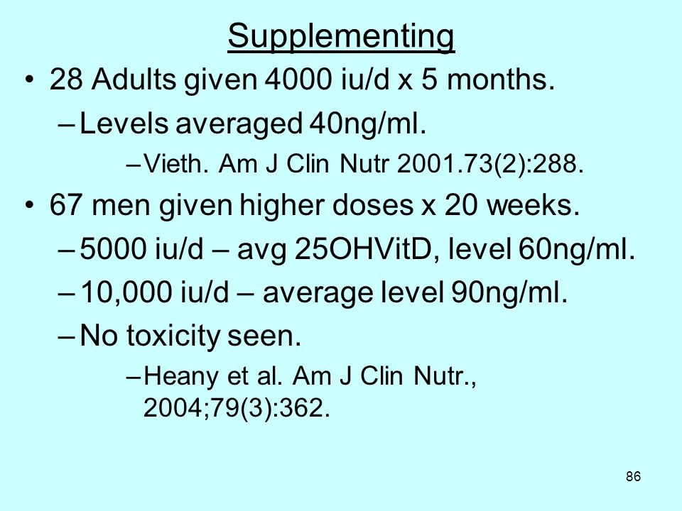86 Supplementing 28 Adults given 4000 iu/d x 5 months.
