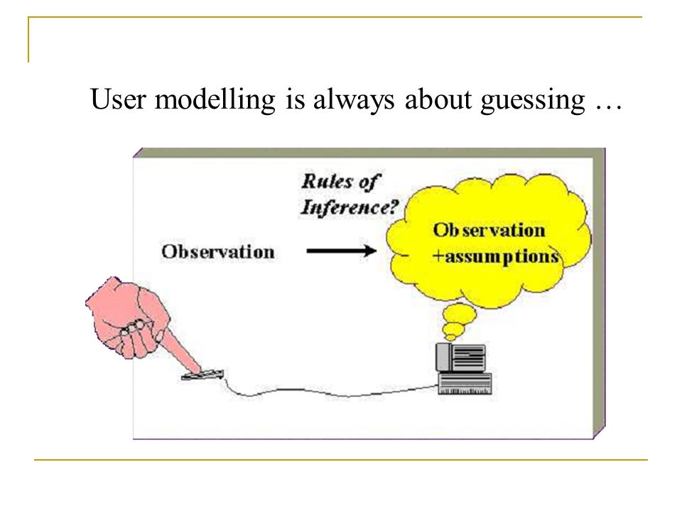 User modelling is always about guessing …