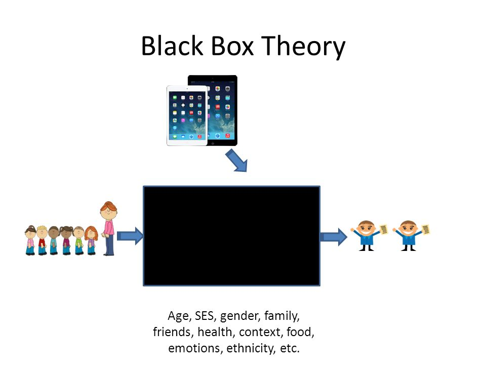 Black Box Theory Age, SES, gender, family, friends, health, context, food, emotions, ethnicity, etc.