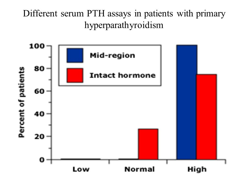 Different serum PTH assays in patients with primary hyperparathyroidism