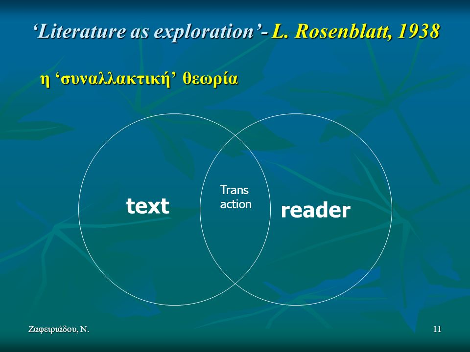 Ζαφειριάδου, Ν.11 reader text Trans action 'Literature as exploration'- L.