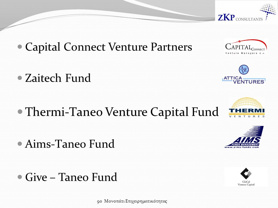 Capital Connect Venture Partners Zaitech Fund Thermi-Τaneo Venture Capital Fund Aims-Τaneo Fund Give – Taneo Fund 9ο Μονοπάτι Επιχειρηματικότητας