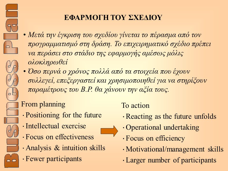 From planning · Positioning for the future · Intellectual exercise · Focus on effectiveness · Analysis & intuition skills · Fewer participants To action · Reacting as the future unfolds · Operational undertaking · Focus on efficiency · Motivational/management skills · Larger number of participants Μετά την έγκριση του σχεδίου γίνεται το πέρασμα από τον προγραμματισμό στη δράση.