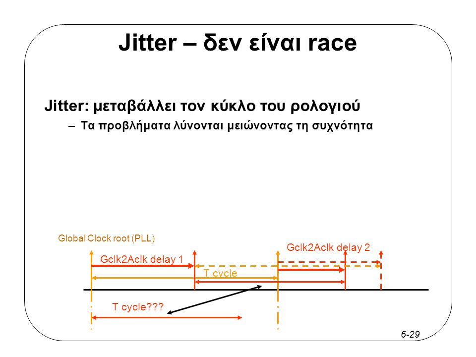 6-29 Jitter – δεν είναι race T cycle Global Clock root (PLL) T cycle .