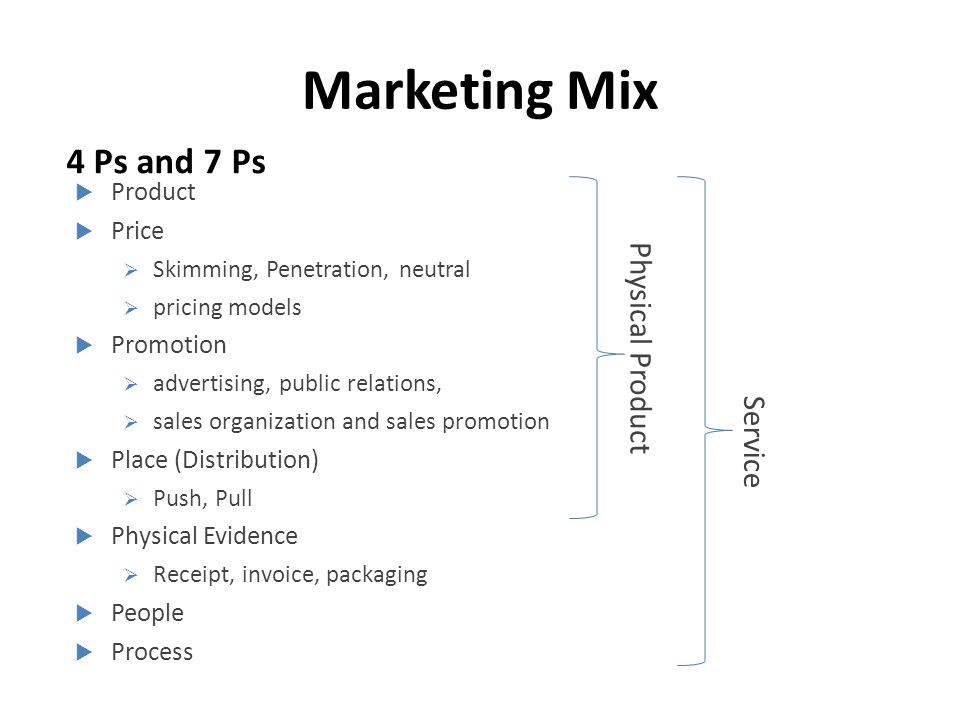 Marketing Mix 4 Ps and 7 Ps  Product  Price  Skimming, Penetration, neutral  pricing models  Promotion  advertising, public relations,  sales organization and sales promotion  Place (Distribution)  Push, Pull  Physical Evidence  Receipt, invoice, packaging  People  Process Physical Product Service
