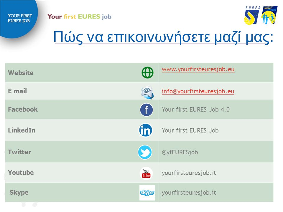Πώς να επικοινωνήσετε μαζί μας: Website www.yourfirsteuresjob.eu E mail info@yourfirsteuresjob.eu Facebook Your first EURES Job 4.0 LinkedIn Your first EURES Job Twitter @yfEURESjob Youtube yourfirsteuresjob.it Skype yourfirsteuresjob.it