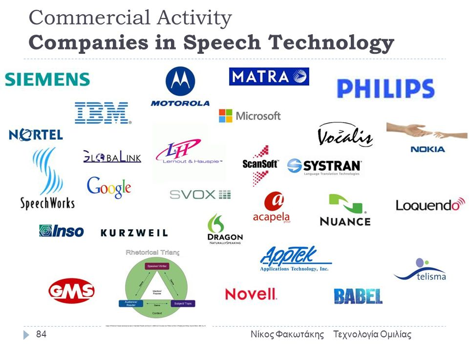 Commercial Activity Companies in Speech Technology  many companies active in Speech technology  IBM, Microsoft, Siemens, Nokia, Philips, Motorola, Matra, Google, Scansoft, Nortel, Nortel, Acapela, SVOX,  Phillips, Dragon, Kurzweil, L&H, SpeechWorks, Nuance, Babel, Loquendo, Rhetorical, Vocalis, Telisma,...