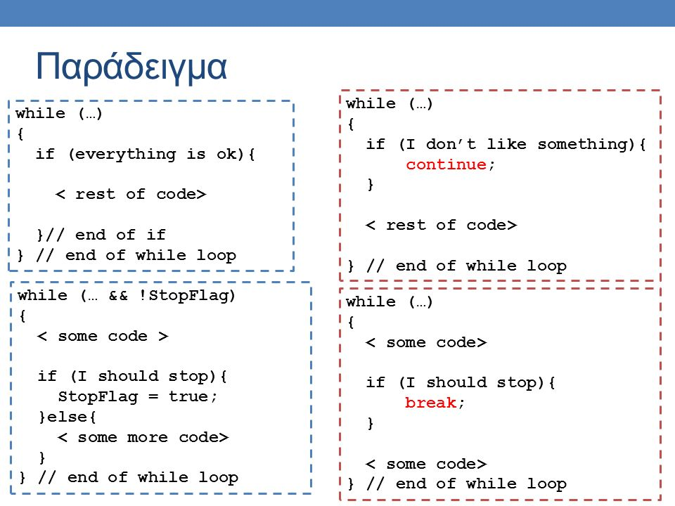 Παράδειγμα while (…) { if (I don't like something){ continue; } } // end of while loop while (…) { if (everything is ok){ }// end of if } // end of while loop while (…) { if (I should stop){ break; } } // end of while loop while (… && !StopFlag) { if (I should stop){ StopFlag = true; }else{ } } // end of while loop