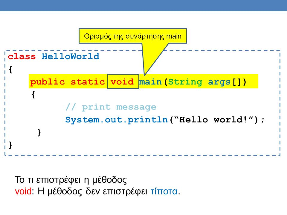 class HelloWorld { public static void main(String args[]) { // print message System.out.println( Hello world! ); } Ορισμός της συνάρτησης main Το τι επιστρέφει η μέθοδος void: H μέθοδος δεν επιστρέφει τίποτα.