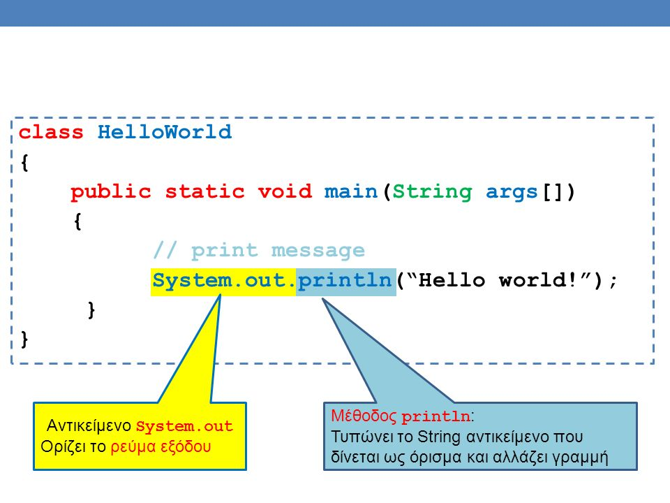 class HelloWorld { public static void main(String args[]) { // print message System.out.println( Hello world! ); } Αντικείμενο System.out Ορίζει το ρεύμα εξόδου Μέθοδος println : Τυπώνει το String αντικείμενο που δίνεται ως όρισμα και αλλάζει γραμμή