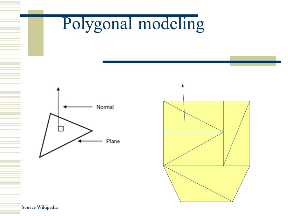 Polygonal modeling Source Wikipedia