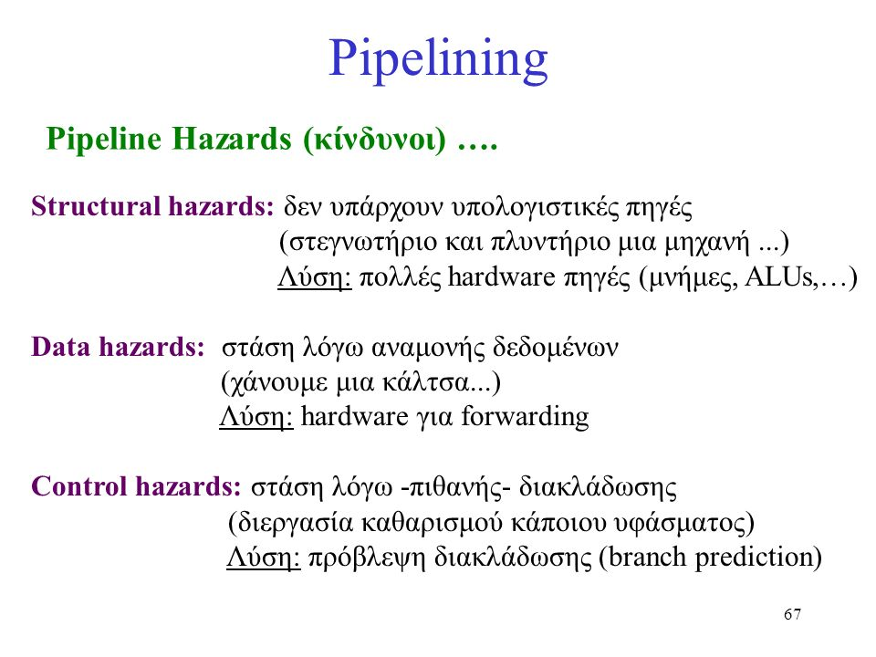 67 Pipelining Pipeline Hazards (κίνδυνοι) ….