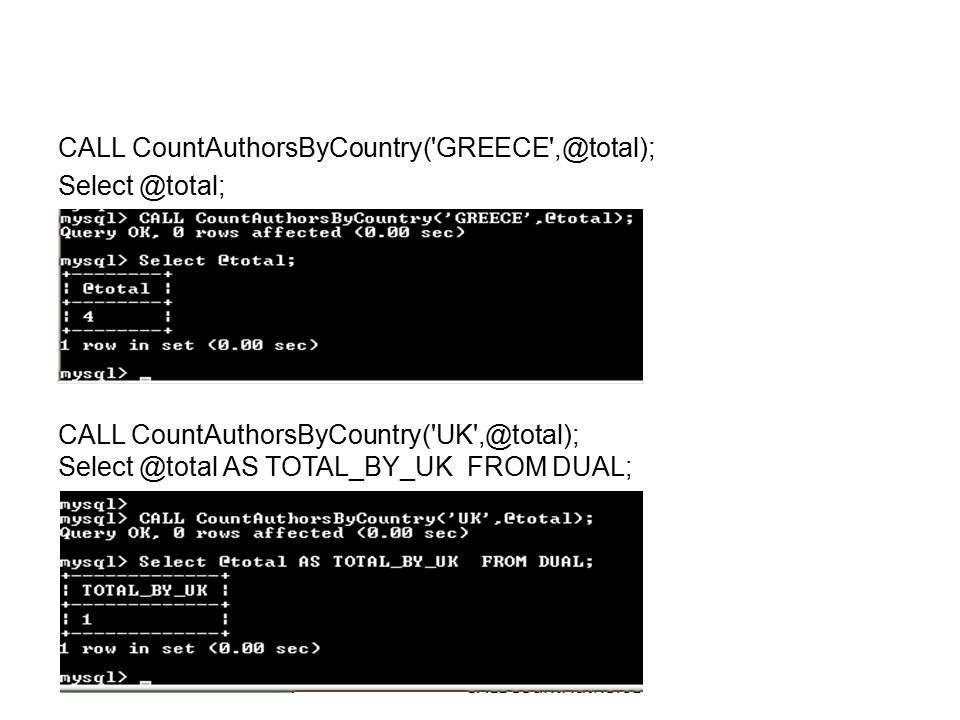 CALL CountAuthorsByCountry( GREECE CALL CountAuthorsByCountry( UK AS TOTAL_BY_UK FROM DUAL;