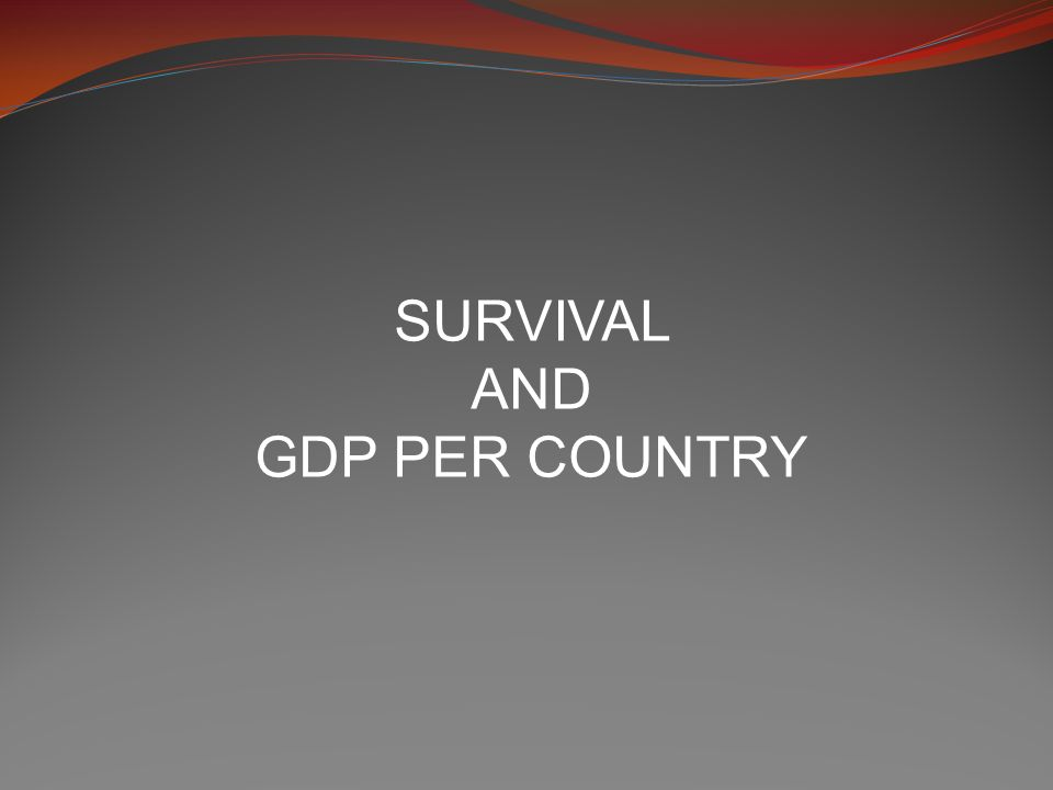 SURVIVAL AND GDP PER COUNTRY