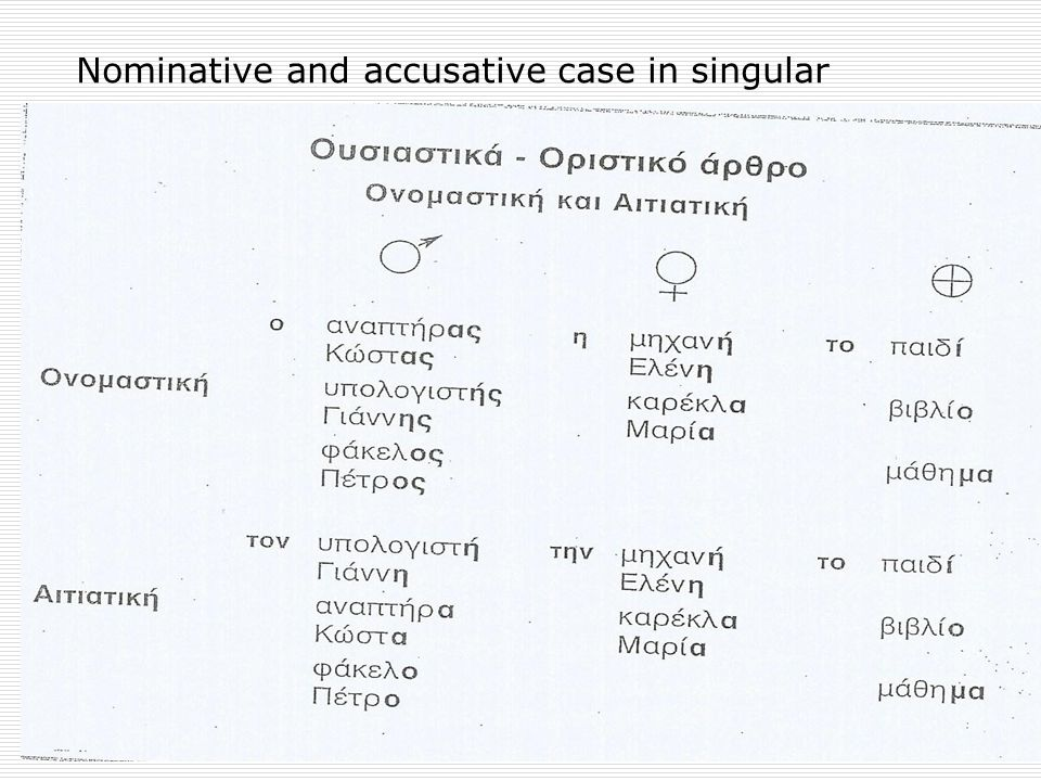 Nominative and accusative case in singular