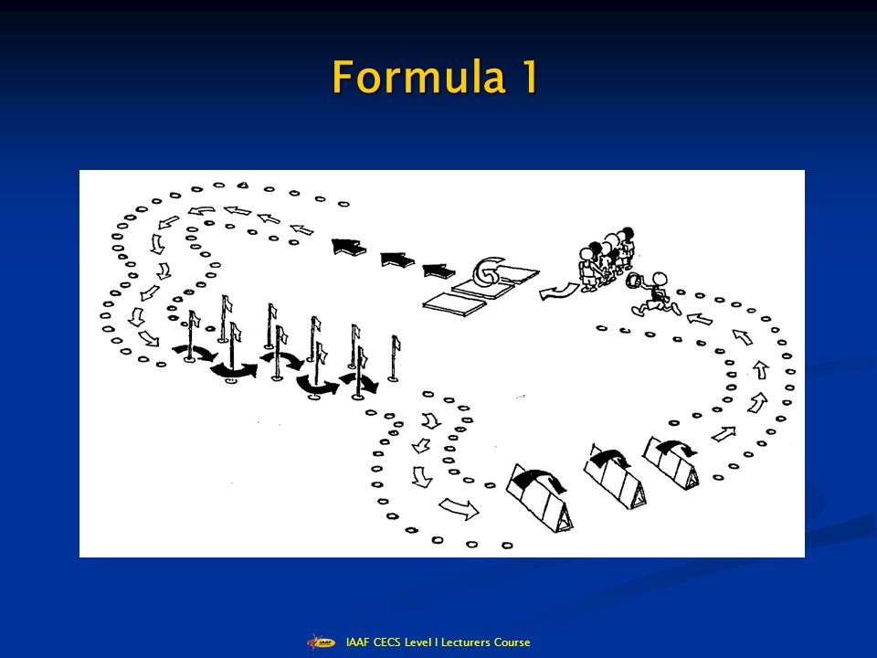 IAAF CECS Level I Lecturers Course Formula 1