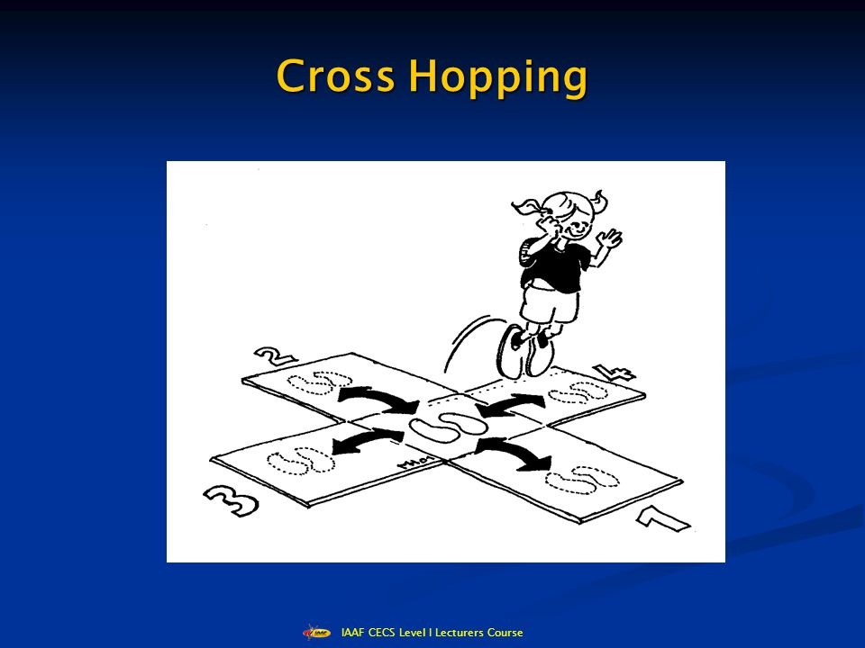 IAAF CECS Level I Lecturers Course Cross Hopping