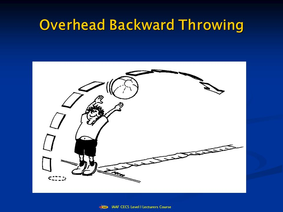 IAAF CECS Level I Lecturers Course Overhead Backward Throwing