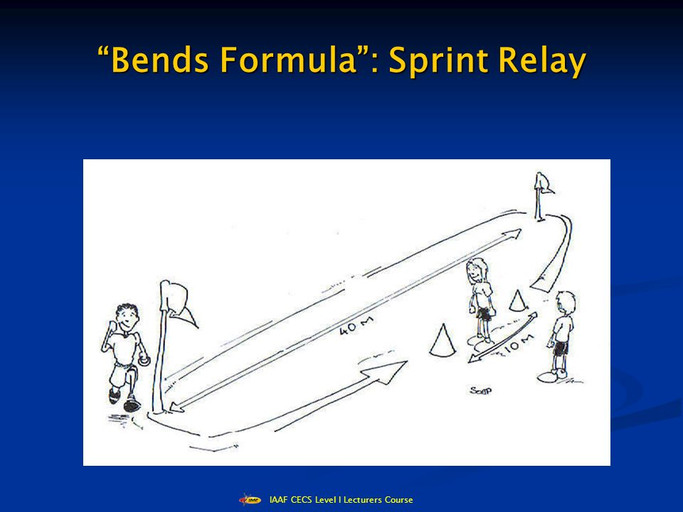 IAAF CECS Level I Lecturers Course Bends Formula : Sprint Relay