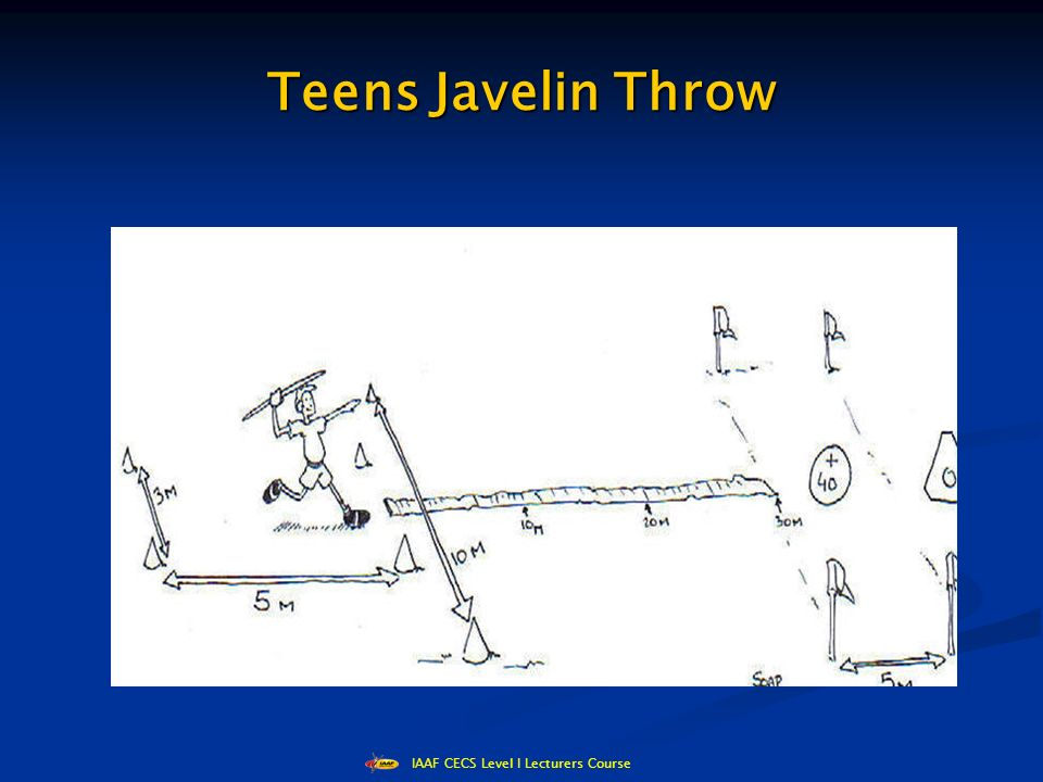 IAAF CECS Level I Lecturers Course Teens Javelin Throw