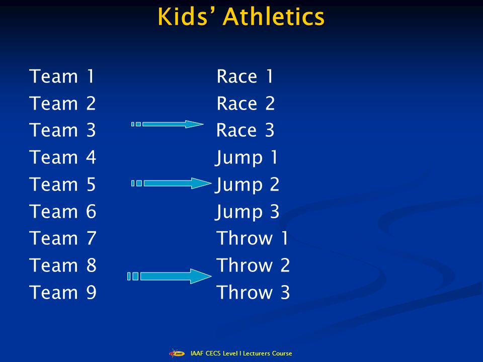 IAAF CECS Level I Lecturers Course Kids' Athletics Team 1 Race 1 Team 2 Race 2 Team 3 Race 3 Team 4 Jump 1 Team 5 Jump 2 Team 6 Jump 3 Team 7 Throw 1 Team 8 Throw 2 Team 9 Throw 3