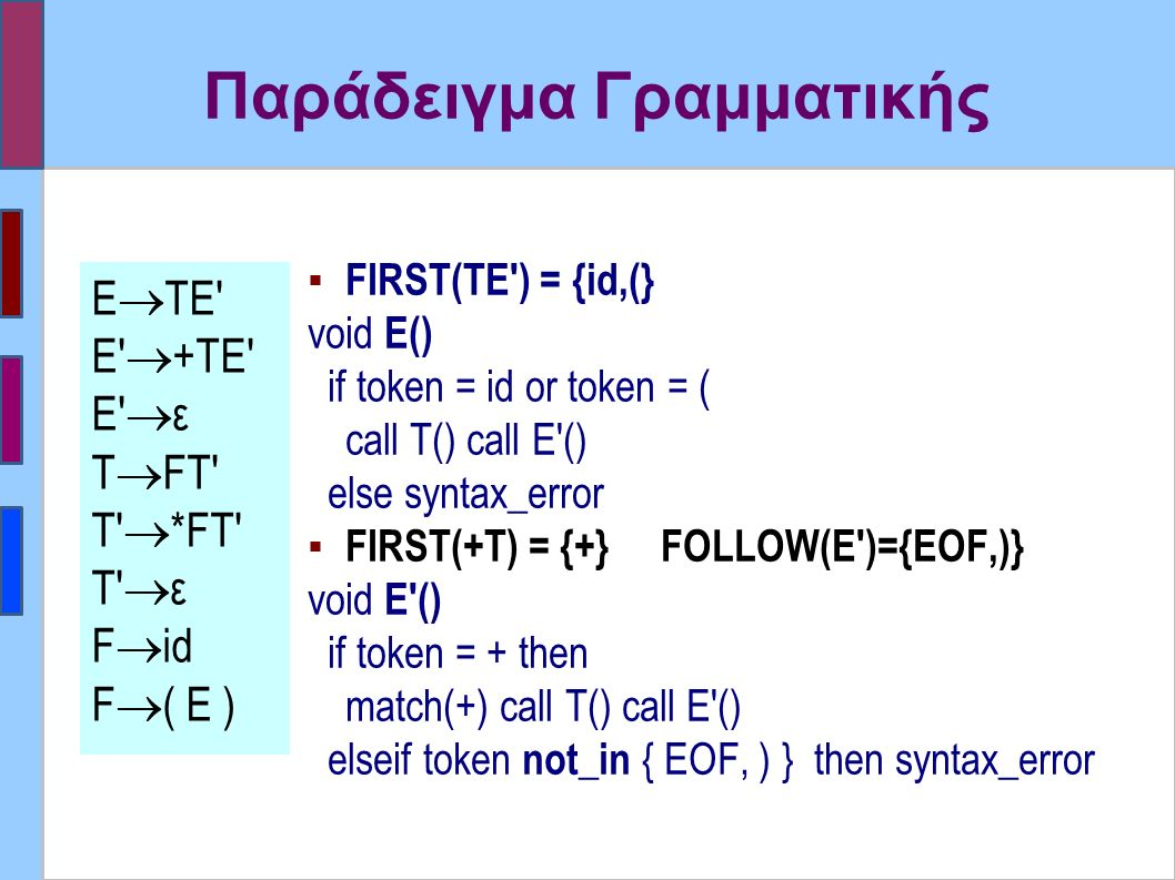 Παράδειγμα Γραμματικής ▪ FIRST(TE ) = {id,(} void E() if token = id or token = ( call T() call E () else syntax_error ▪ FIRST(+T) = {+} FOLLOW(E )={EOF,)} void E () if token = + then match(+) call T() call E () elseif token not_in { EOF, ) } then syntax_error Ε  ΤΕ Ε  +ΤΕ Ε  ε Τ  FT T  *FΤ T  ε F  id F  ( E )